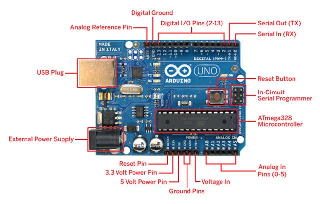 Arduino проект-1