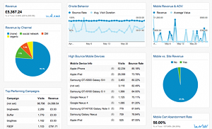 Панель Google Analytics-4