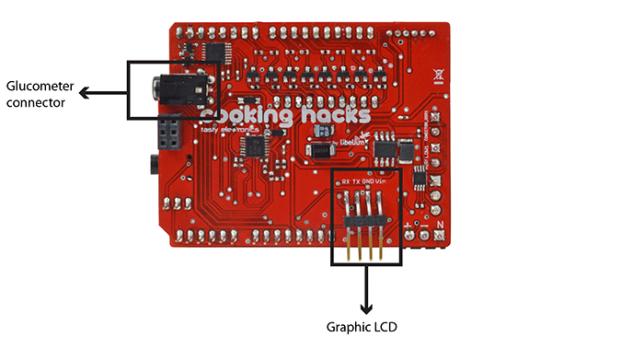 e-Health-Arduino-Raspberry Pi-2