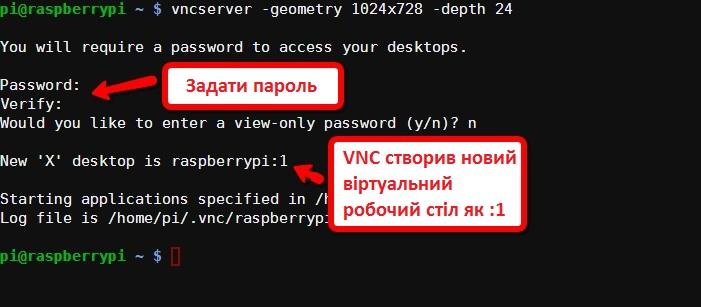 VNC-Raspberry-Pi-1