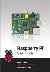 Руководство по Raspberry Pi
