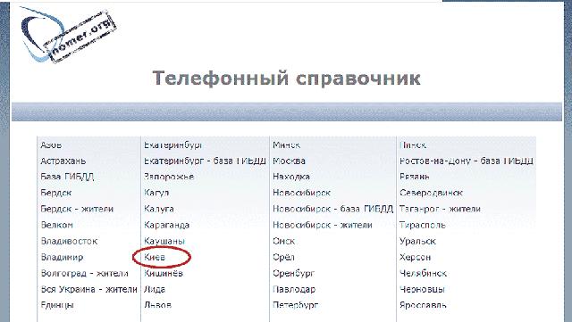 Таганрог телефонный справочник жителей